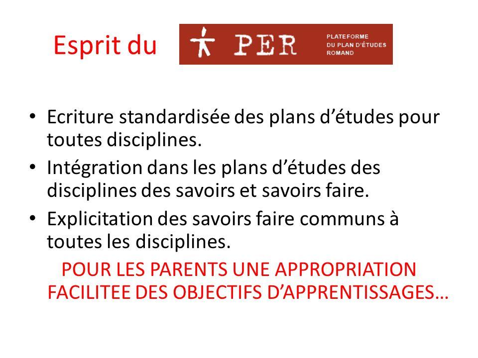 Que contient –t-il ? http://www.Plandetudes.ch