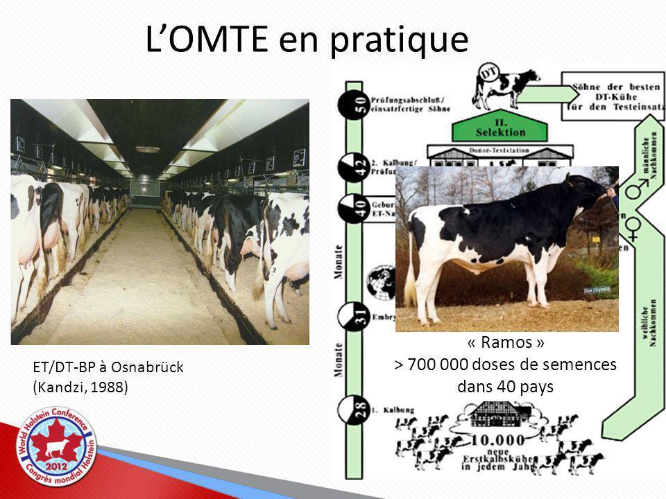 ET/DT-BP à Osnabrück (Kandzi, 1988) LOMTE en pratique « Ramos » > 700 000 doses de semences dans 40 pays