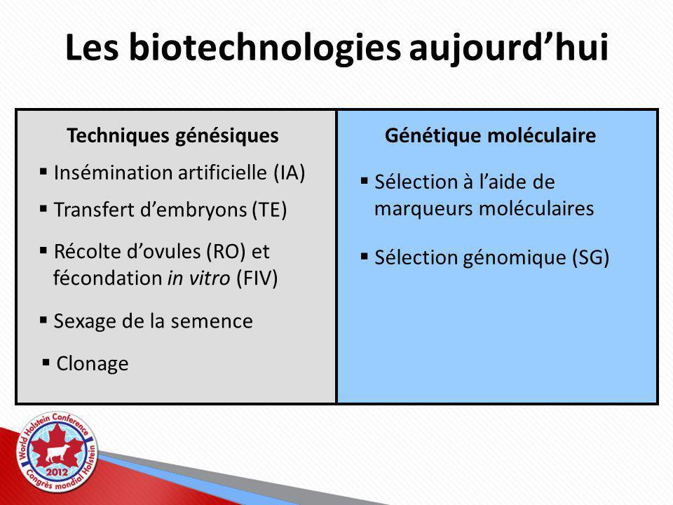 Objet de la présentation Discussion sur les techniques génésiques dans le contexte de lamélioration génétique des animaux Gain génétique Les meilleurs taureaux Valeur commerciale
