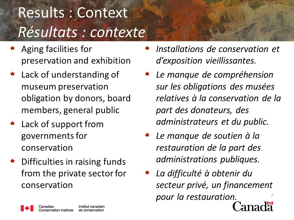 Aging facilities for preservation and exhibition Lack of understanding of museum preservation obligation by donors, board members, general public Lack of support from governments for conservation Difficulties in raising funds from the private sector for conservation Installations de conservation et dexposition vieillissantes.