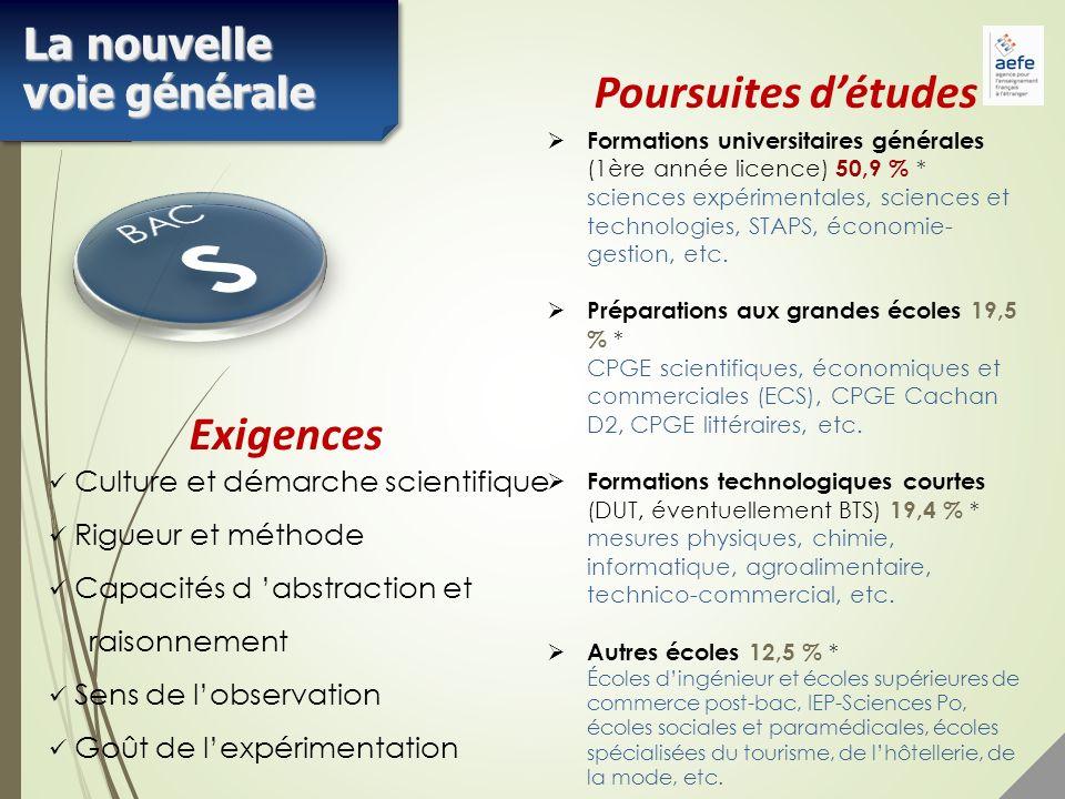Formations universitaires générales (1ère année licence) 50,9 % * sciences expérimentales, sciences et technologies, STAPS, économie- gestion, etc. Pr