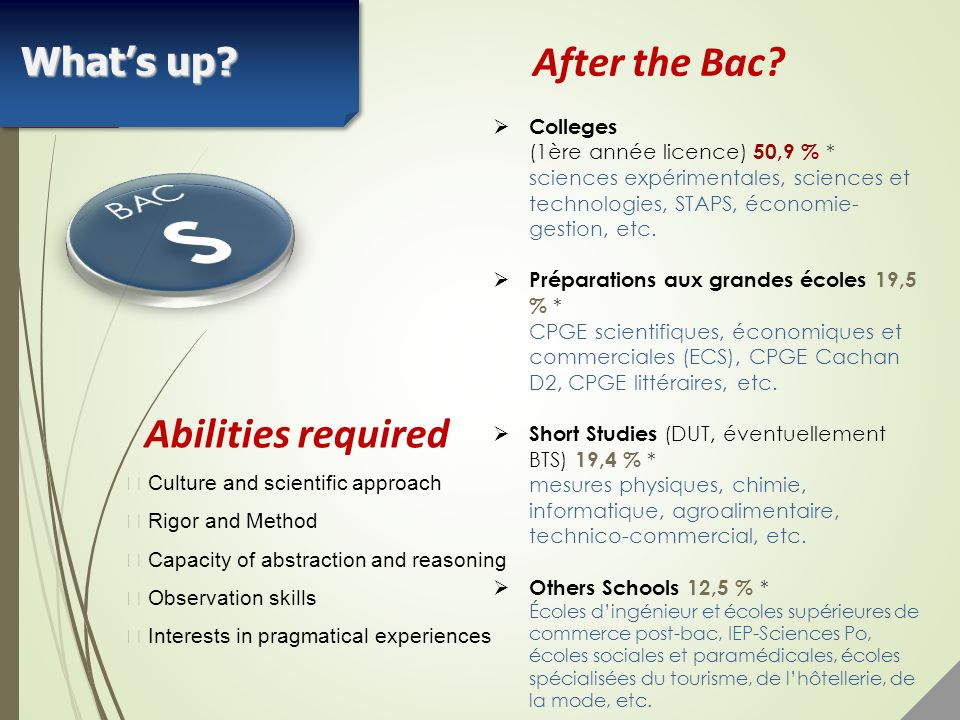 Colleges (1ère année licence) 50,9 % * sciences expérimentales, sciences et technologies, STAPS, économie- gestion, etc. Préparations aux grandes écol