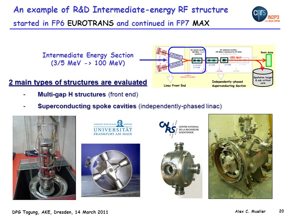 20 DPG Tagung, AKE, Dresden, 14 March 2011 Alex C. Mueller An example of R&D Intermediate-energy RF structure started in FP6 EUROTRANS and continued i