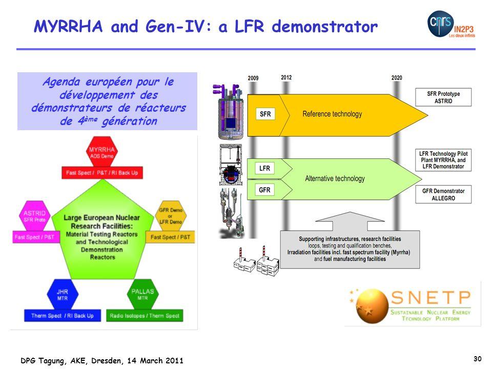 30 DPG Tagung, AKE, Dresden, 14 March 2011 Agenda européen pour le développement des démonstrateurs de réacteurs de 4 ème génération MYRRHA and Gen-IV: a LFR demonstrator