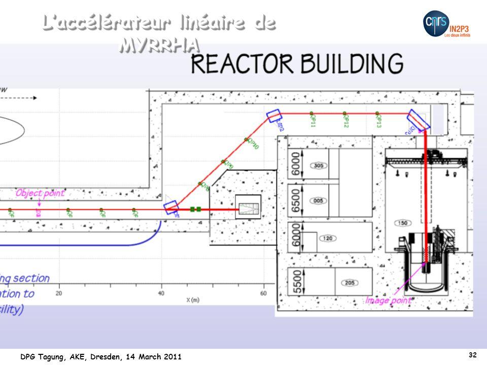32 DPG Tagung, AKE, Dresden, 14 March 2011 Laccélérateur linéaire de MYRRHA