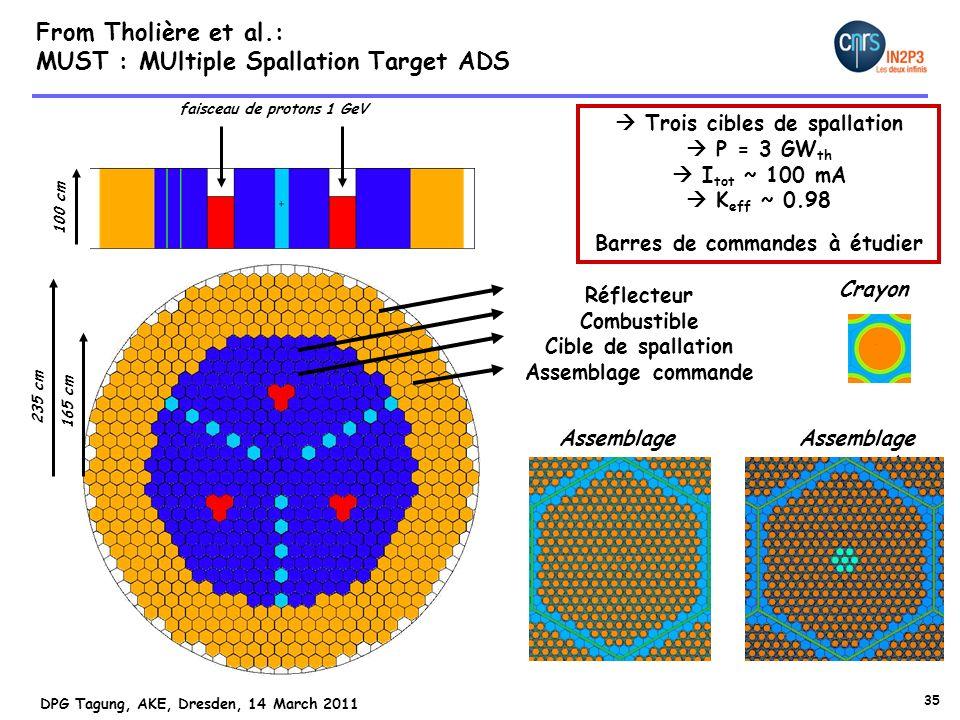 35 DPG Tagung, AKE, Dresden, 14 March 2011 Trois cibles de spallation P = 3 GW th I tot ~ 100 mA K eff ~ 0.98 Barres de commandes à étudier 165 cm 235 cm 100 cm faisceau de protons 1 GeV Assemblage Crayon Assemblage commande Réflecteur Combustible Cible de spallation Assemblage commande From Tholière et al.: MUST : MUltiple Spallation Target ADS