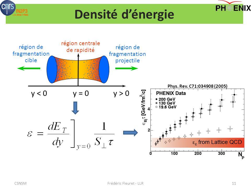 Densité dénergie Frédéric Fleuret - LLR11 Phys. Rev. C71:034908 (2005) CSNSM