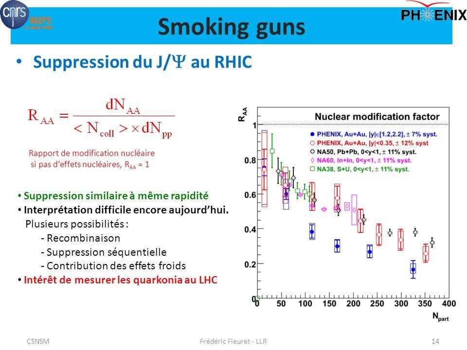 Suppression du J/ au RHIC Frédéric Fleuret - LLR14 Suppression similaire à même rapidité Interprétation difficile encore aujourdhui.