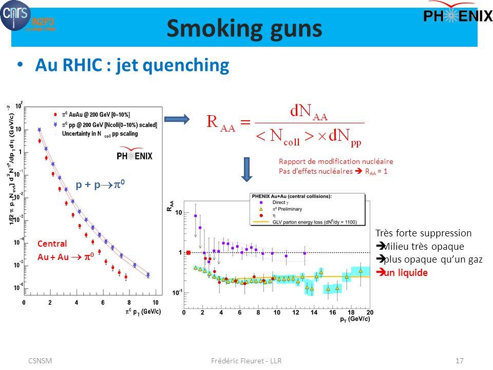 Smoking guns Au RHIC : jet quenching Frédéric Fleuret - LLR17 Très forte suppression Milieu très opaque plus opaque quun gaz un liquide p + p 0 Central Au + Au 0 Rapport de modification nucléaire Pas deffets nucléaires R AA = 1 CSNSM