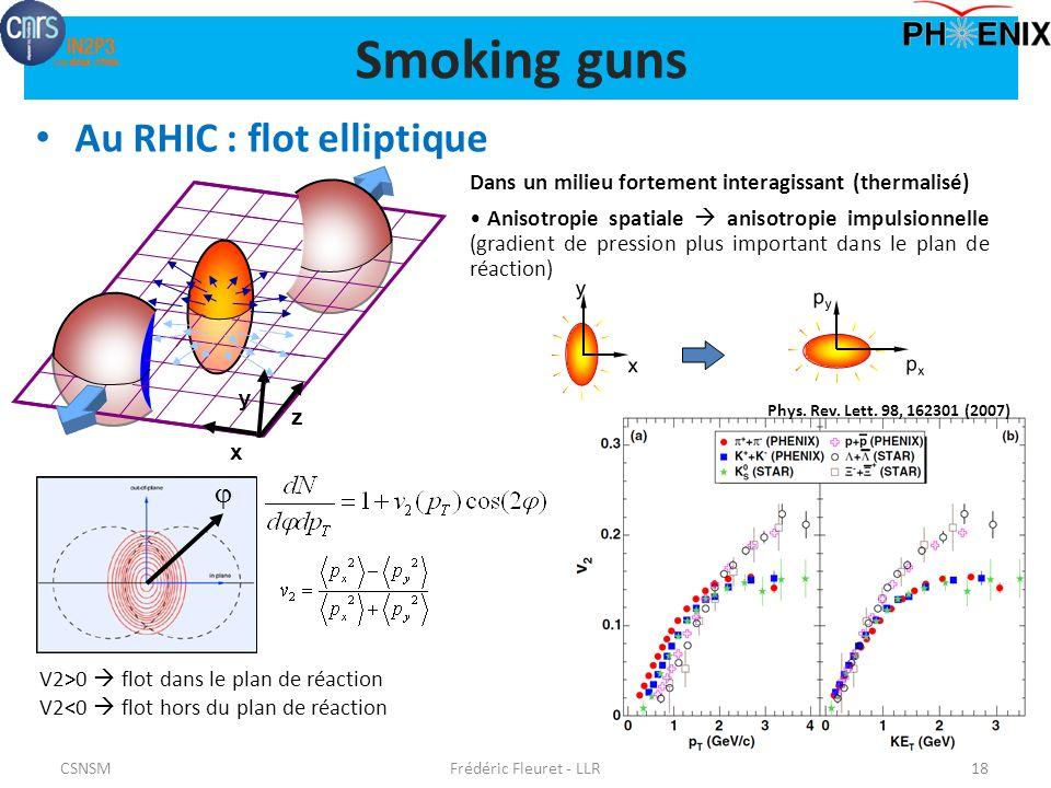 Smoking guns Au RHIC : flot elliptique Frédéric Fleuret - LLR18 x y z Dans un milieu fortement interagissant (thermalisé) Anisotropie spatiale anisotropie impulsionnelle (gradient de pression plus important dans le plan de réaction) pxpx pypy y x V2>0 flot dans le plan de réaction V2<0 flot hors du plan de réaction Phys.