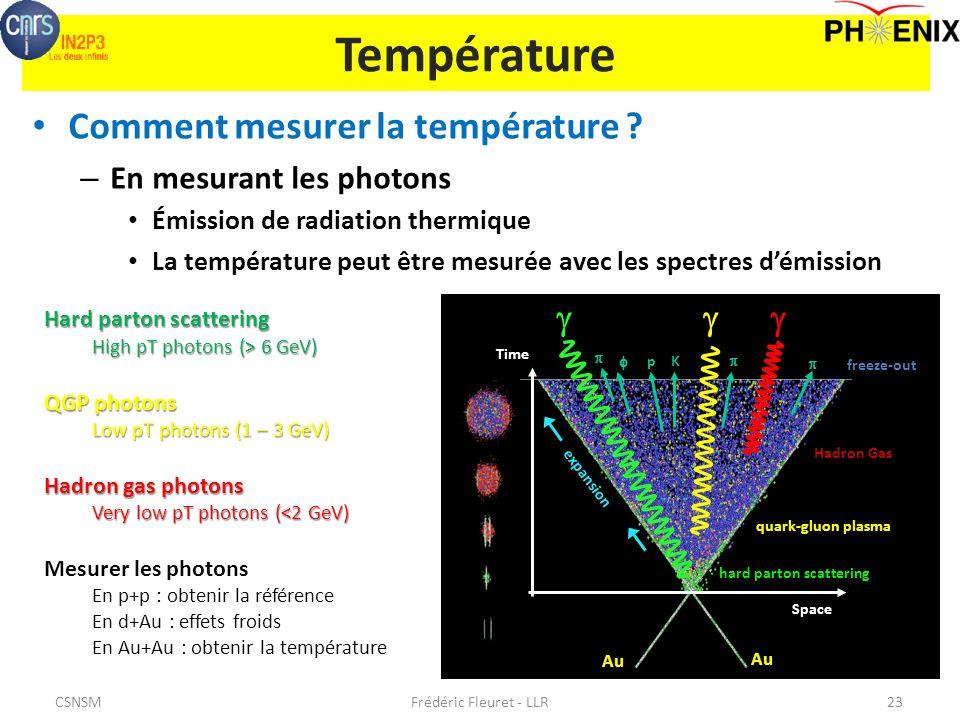 Température Comment mesurer la température .