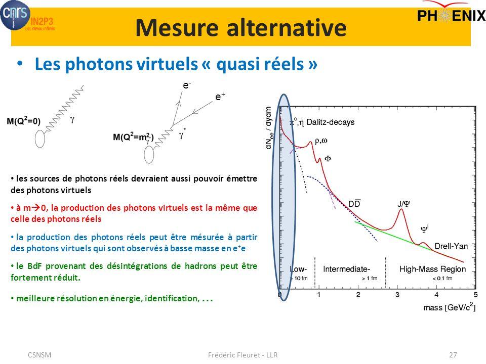 Mesure alternative Les photons virtuels « quasi réels » Frédéric Fleuret - LLR27 e+e+ e-e- les sources de photons réels devraient aussi pouvoir émettre des photons virtuels à m 0, la production des photons virtuels est la même que celle des photons réels la production des photons réels peut être mésurée à partir des photons virtuels qui sont observés à basse masse en e + e - le BdF provenant des désintégrations de hadrons peut être fortement réduit.