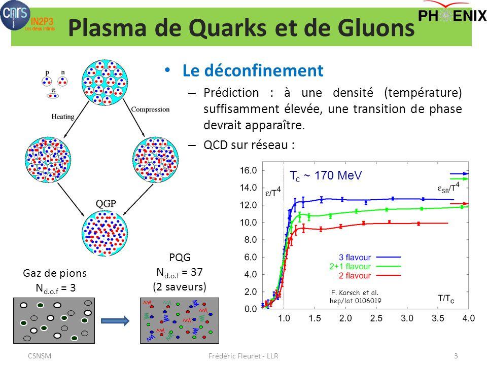 Plasma de Quarks et de Gluons Le déconfinement – Prédiction : à une densité (température) suffisamment élevée, une transition de phase devrait apparaître.
