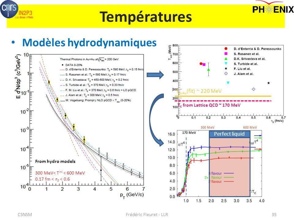 Températures Modèles hydrodynamiques Frédéric Fleuret - LLR35 From hydro models 300 MeV< T ini < 600 MeV 0.17 fm < 0 < 0.6 T C from Lattice QCD ~ 170 MeV T AuAu (fit) ~ 220 MeV 170 MeV Perfect liquid 300 MeV600 MeV CSNSM