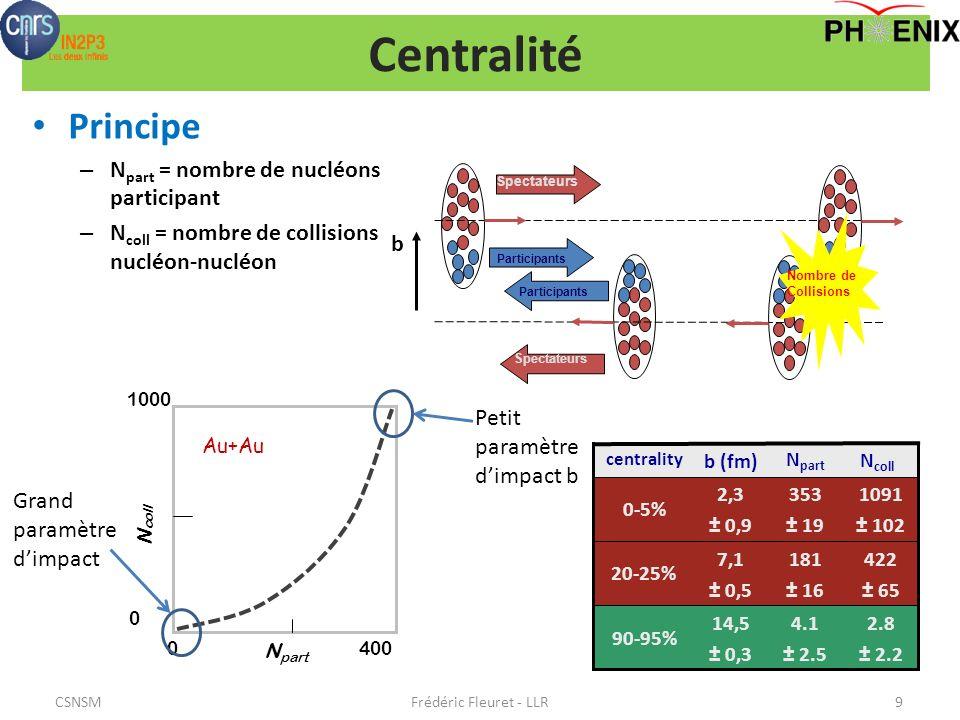 Centralité Principe – N part = nombre de nucléons participant – N coll = nombre de collisions nucléon-nucléon Frédéric Fleuret - LLR9 b Nombre de Collisions Participants Spectateurs 0400 0 1000 Au+Au N part N coll 2.8 ± 2.2 4.1 ± 2.5 14,5 ± 0,3 422 ± 65 181 ± 16 7,1 ± 0,5 1091 ± 102 353 ± 19 2,3 ± 0,9 N coll N part b (fm) centrality 0-5% 20-25% 90-95% Petit paramètre dimpact b Grand paramètre dimpact CSNSM