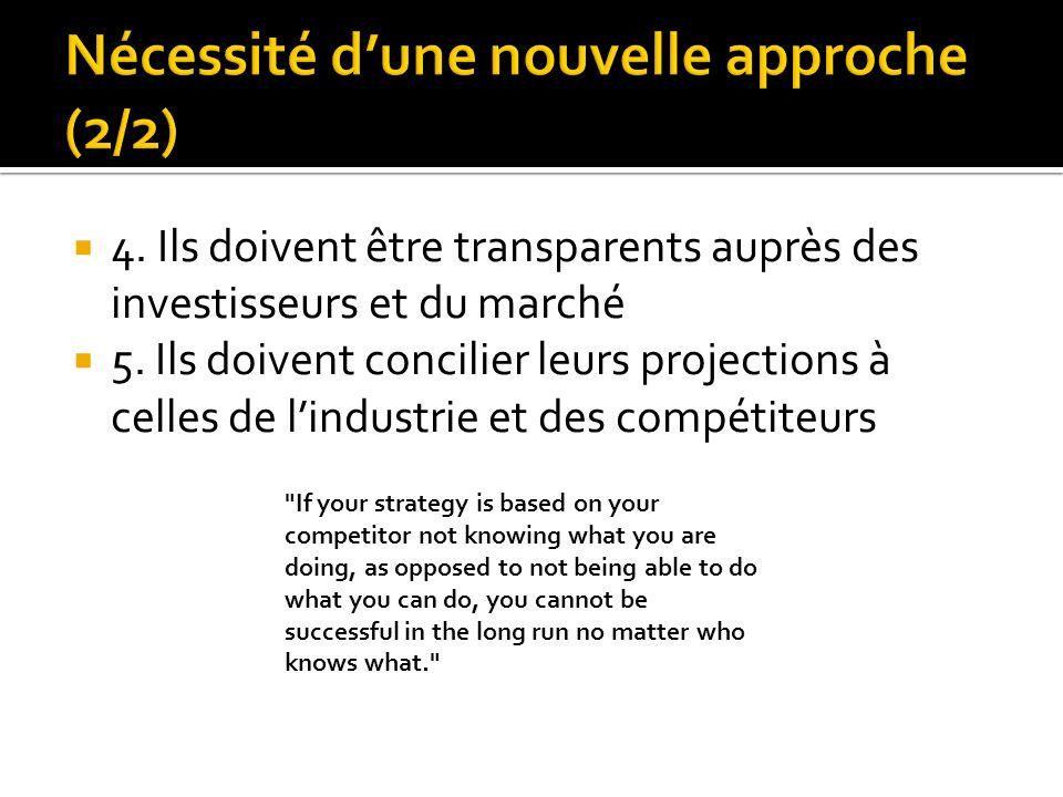 4. Ils doivent être transparents auprès des investisseurs et du marché 5.