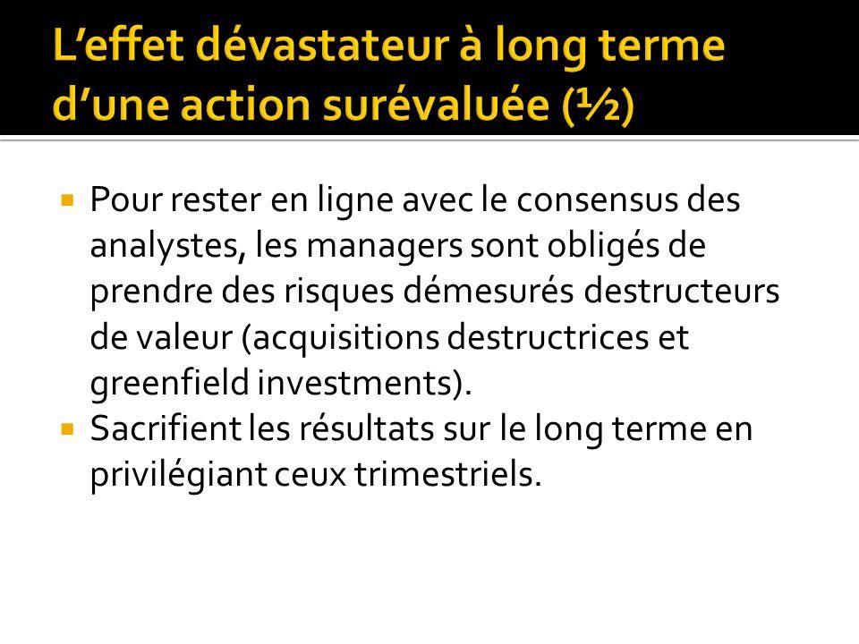Pour rester en ligne avec le consensus des analystes, les managers sont obligés de prendre des risques démesurés destructeurs de valeur (acquisitions destructrices et greenfield investments).