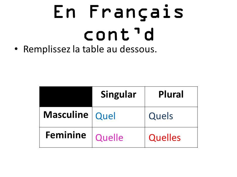 En Français contd Remplissez la table au dessous. SingularPlural Masculine Feminine QuelQuels QuellesQuelle