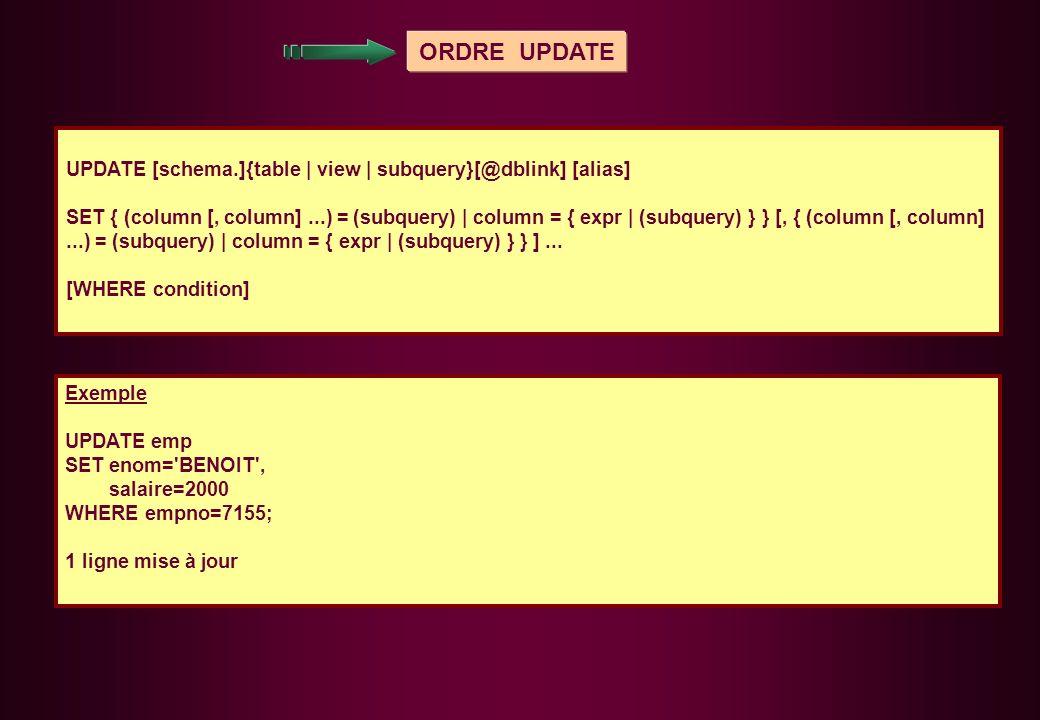 ORDRE UPDATE UPDATE [schema.]{table | view | subquery}[@dblink] [alias] SET { (column [, column]...) = (subquery) | column = { expr | (subquery) } } [, { (column [, column]...) = (subquery) | column = { expr | (subquery) } } ]...