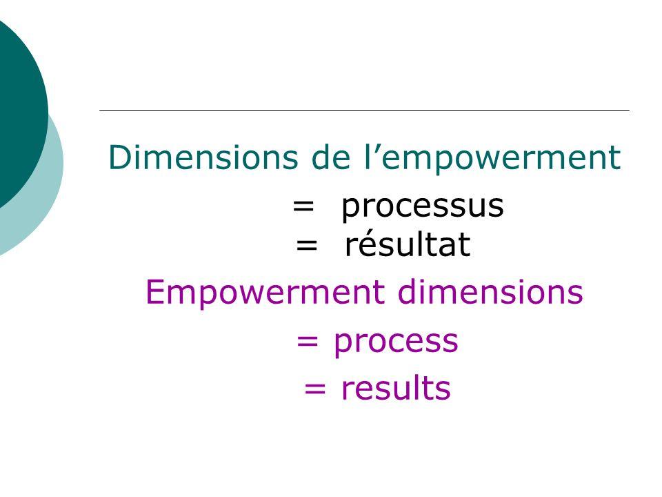Dimensions de lempowerment = processus = résultat Empowerment dimensions = process = results