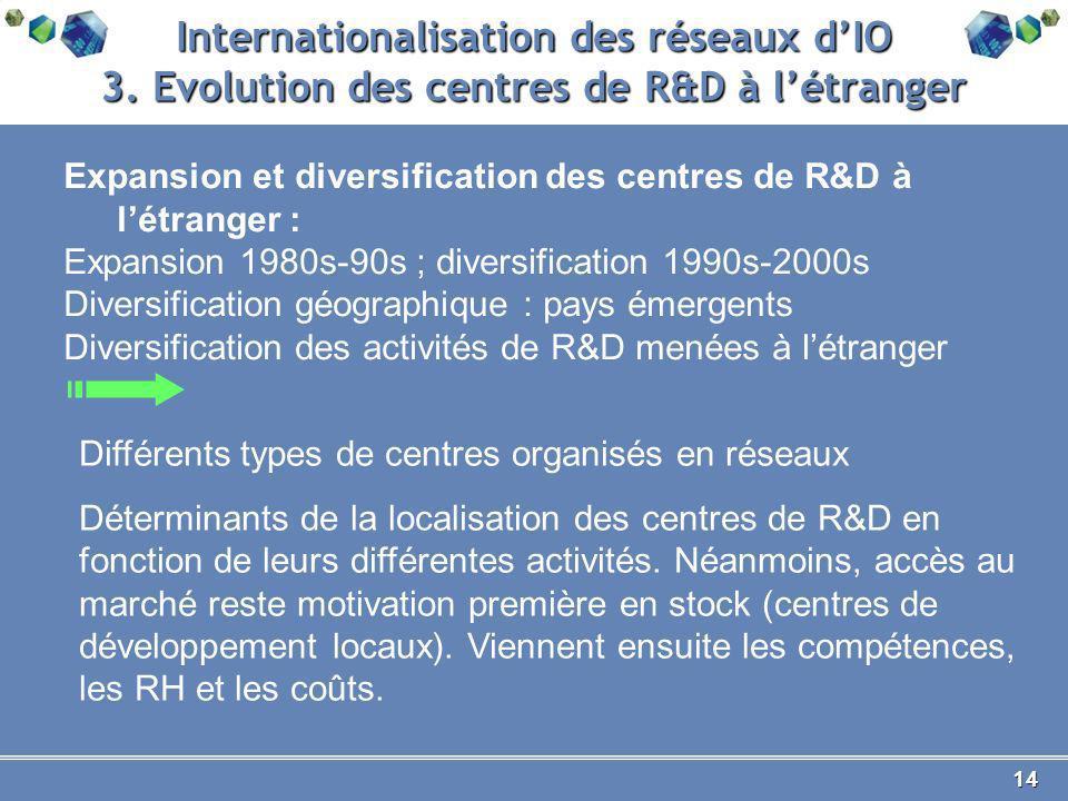 14 Internationalisation des réseaux dIO 3.