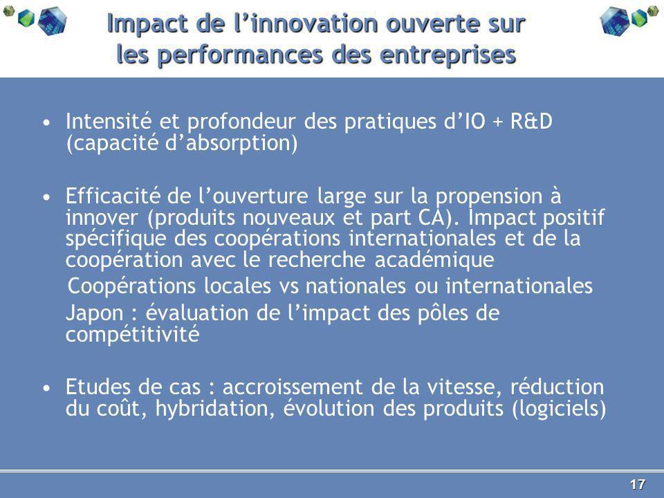 17 Impact de linnovation ouverte sur les performances des entreprises Intensité et profondeur des pratiques dIO + R&D (capacité dabsorption) Efficacité de louverture large sur la propension à innover (produits nouveaux et part CA).