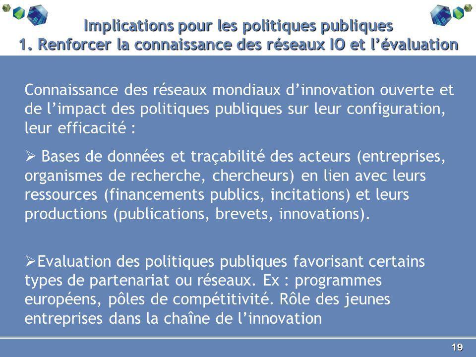 19 Implications pour les politiques publiques 1.