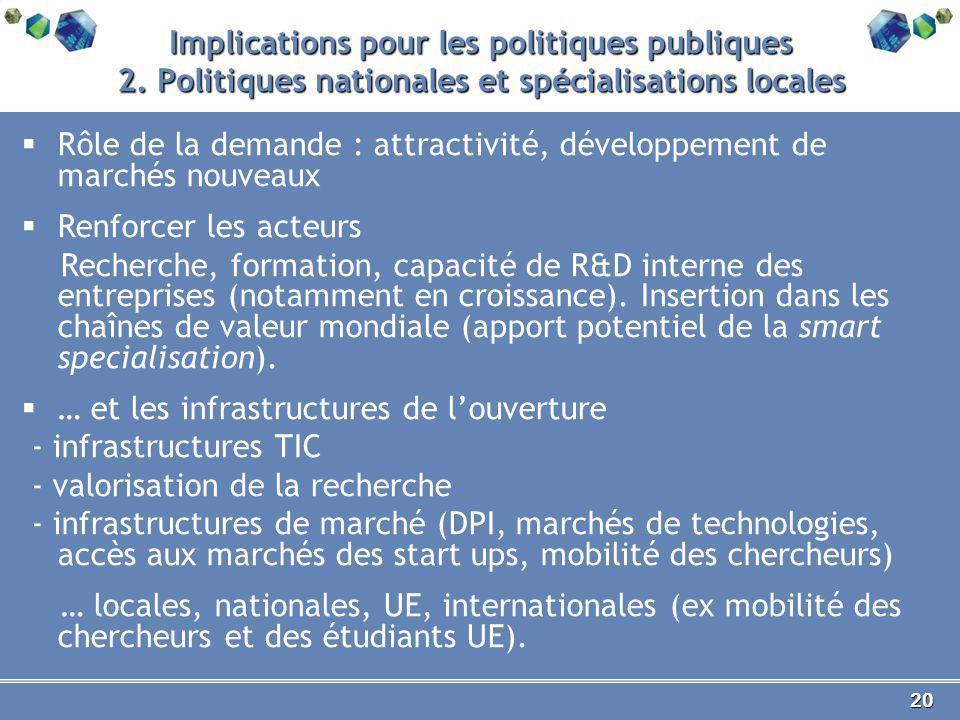 20 Rôle de la demande : attractivité, développement de marchés nouveaux Renforcer les acteurs Recherche, formation, capacité de R&D interne des entreprises (notamment en croissance).