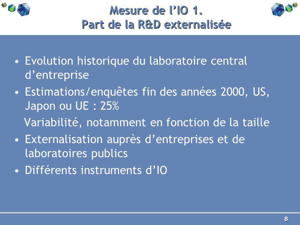 9 Mesure de lIO 2.