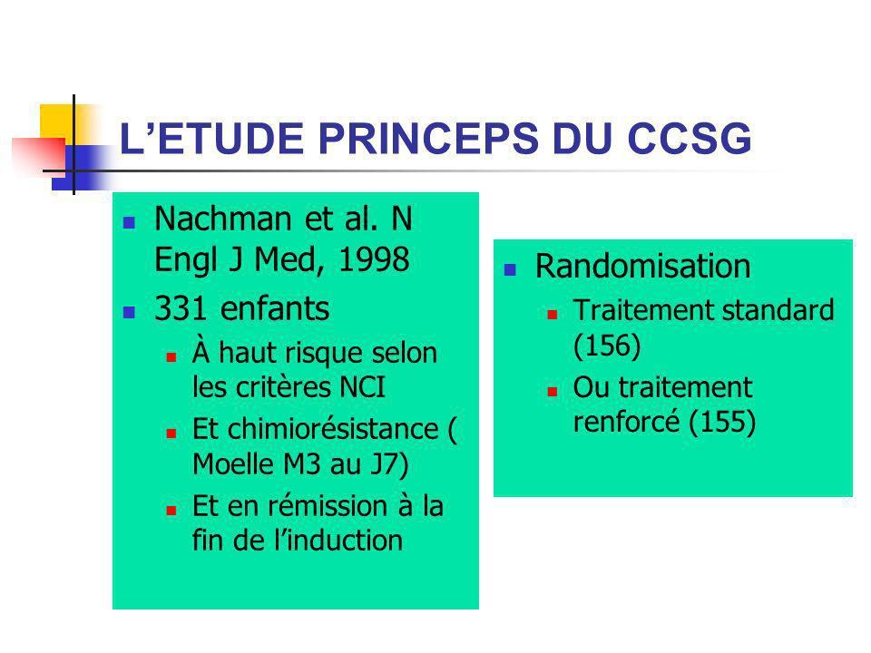 LETUDE PRINCEPS DU CCSG Nachman et al. N Engl J Med, 1998 331 enfants À haut risque selon les critères NCI Et chimiorésistance ( Moelle M3 au J7) Et e