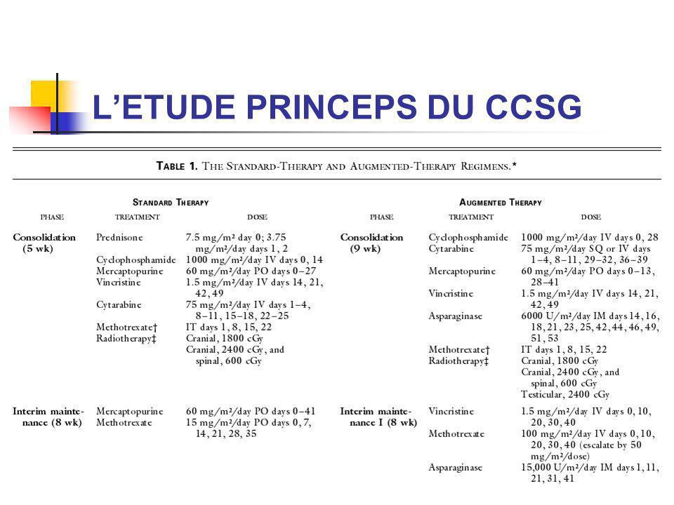 LETUDE PRINCEPS DU CCSG