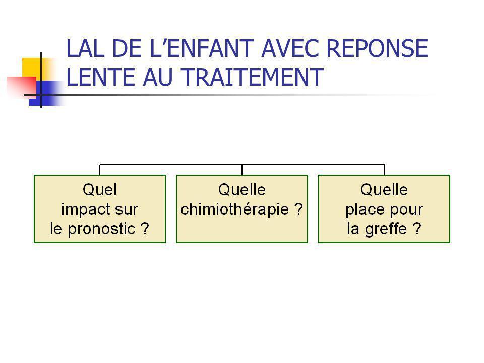LAL DE LENFANT AVEC REPONSE LENTE AU TRAITEMENT