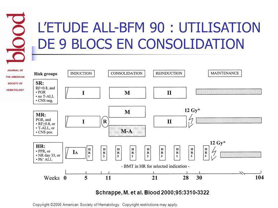LEXPERIENCE BFM Le pronostic est amélioré entre ALL-BFM 90 et ALL-BFM 95
