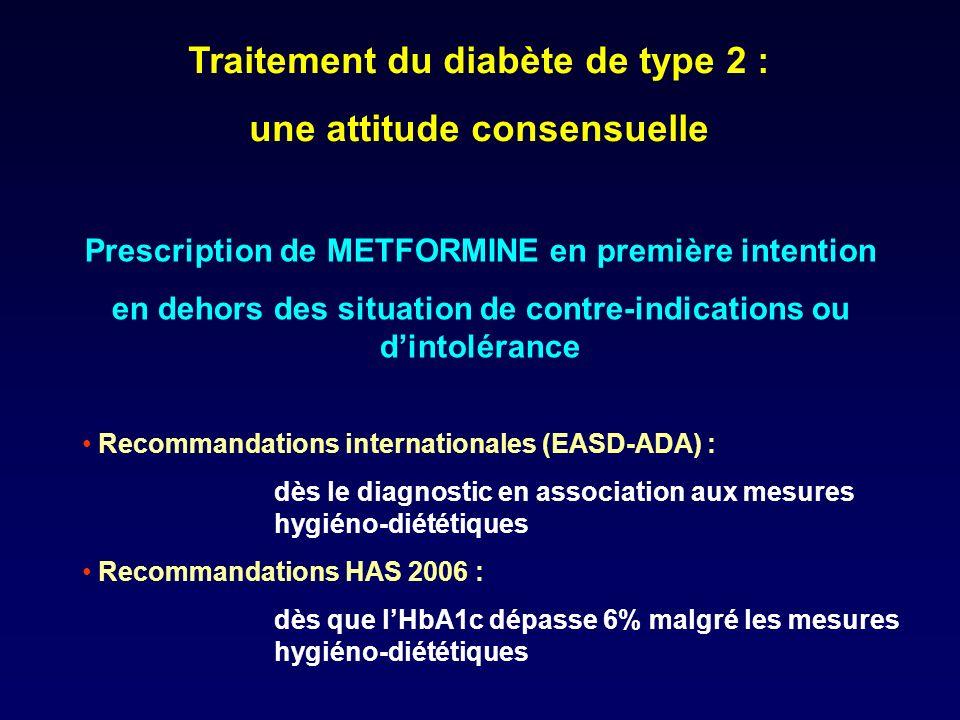 Traitement du diabète de type 2 : une attitude consensuelle Prescription de METFORMINE en première intention en dehors des situation de contre-indicat