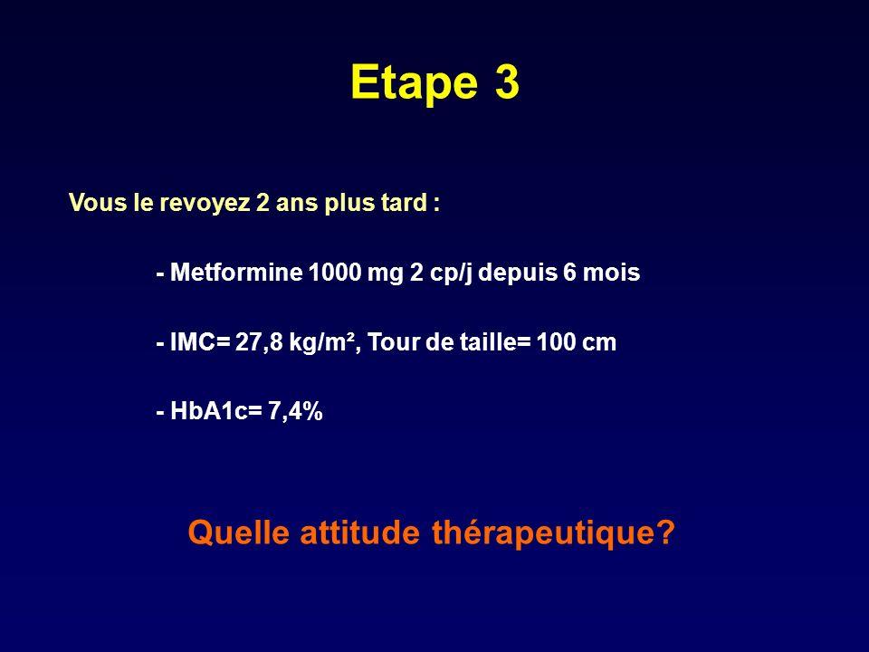 Etape 3 Vous le revoyez 2 ans plus tard : - Metformine 1000 mg 2 cp/j depuis 6 mois - IMC= 27,8 kg/m², Tour de taille= 100 cm - HbA1c= 7,4% Quelle att