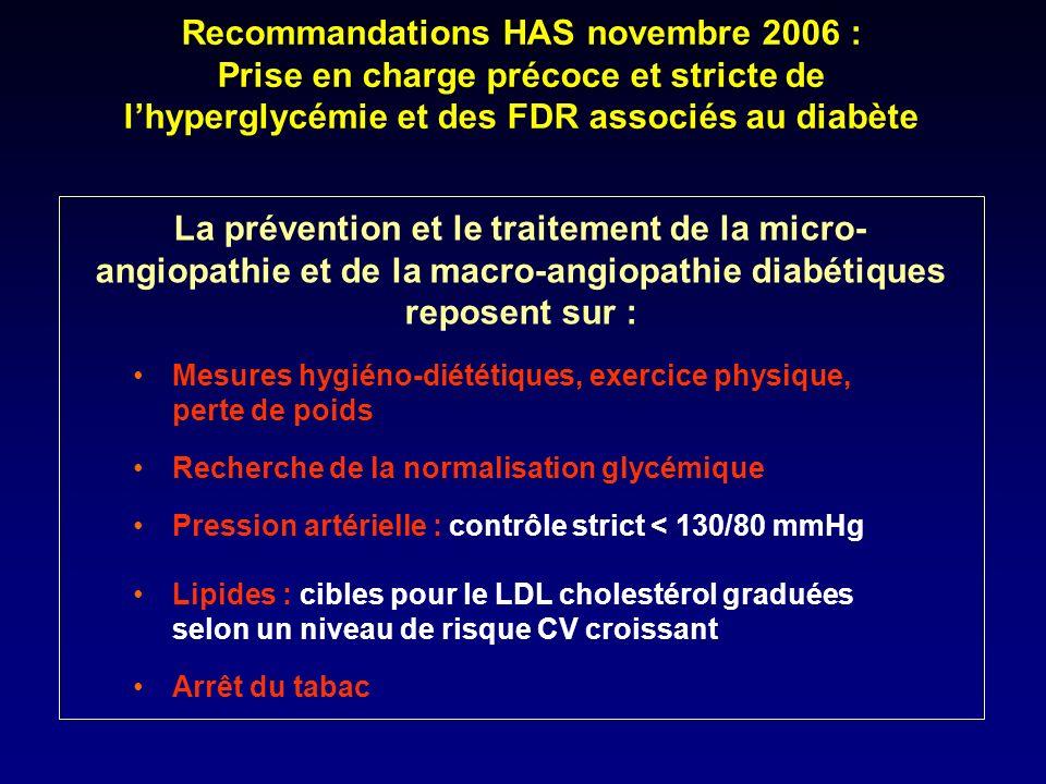 Recommandations HAS novembre 2006 : Prise en charge précoce et stricte de lhyperglycémie et des FDR associés au diabète Mesures hygiéno-diététiques, e
