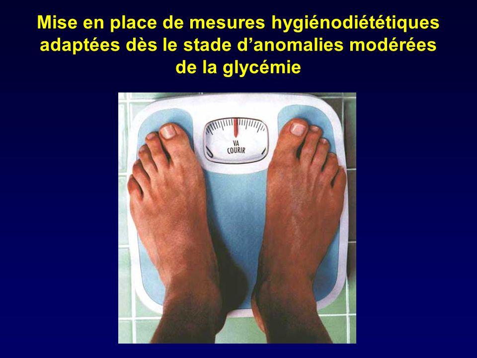 Mise en place de mesures hygiénodiététiques adaptées dès le stade danomalies modérées de la glycémie
