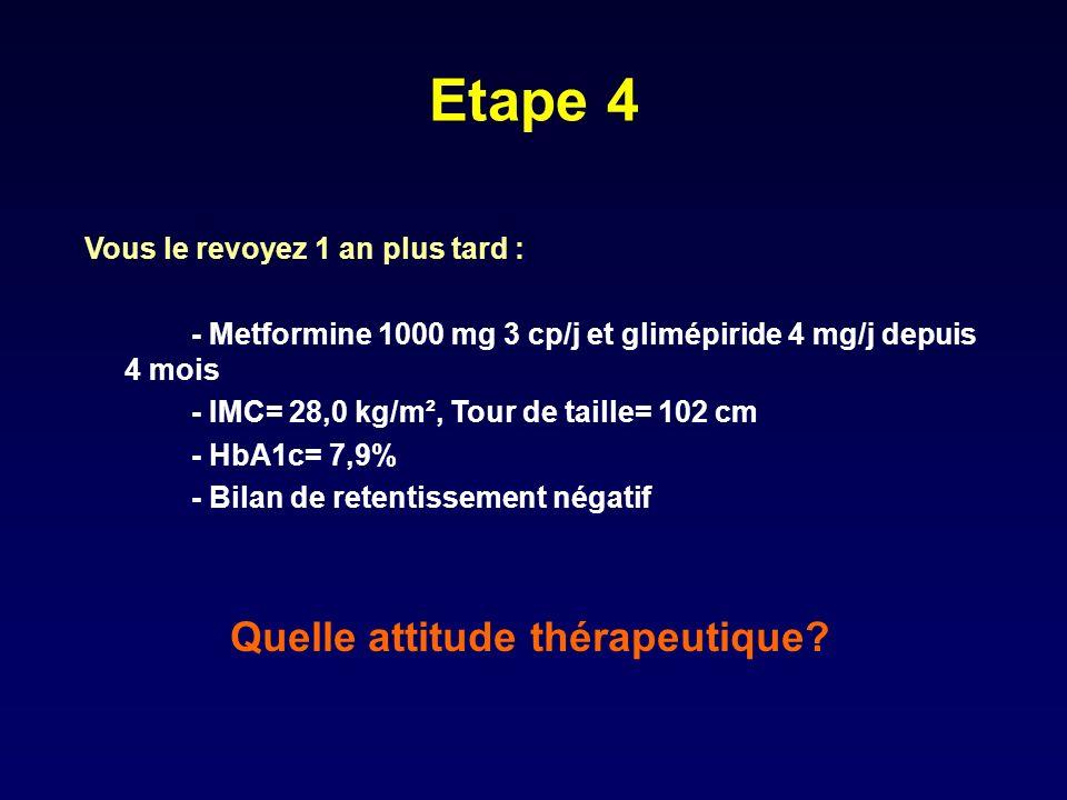 Etape 4 Vous le revoyez 1 an plus tard : - Metformine 1000 mg 3 cp/j et glimépiride 4 mg/j depuis 4 mois - IMC= 28,0 kg/m², Tour de taille= 102 cm - H