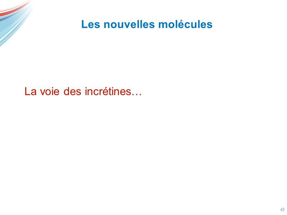 Les nouvelles molécules La voie des incrétines… 43