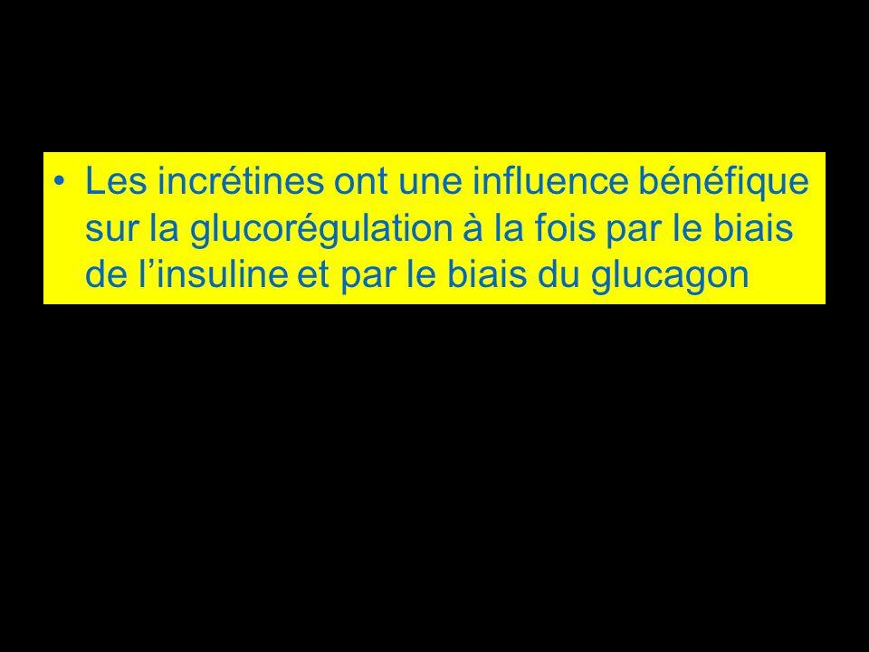 Les incrétines ont une influence bénéfique sur la glucorégulation à la fois par le biais de linsuline et par le biais du glucagon