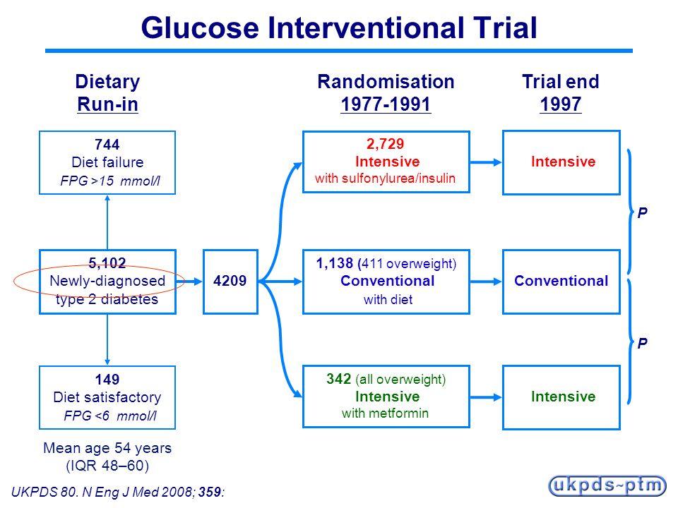 UKPDS 80. N Eng J Med 2008; 359: Glucose Interventional Trial Intensive Conventional Intensive 2,729 Intensive with sulfonylurea/insulin 1,138 (411 ov
