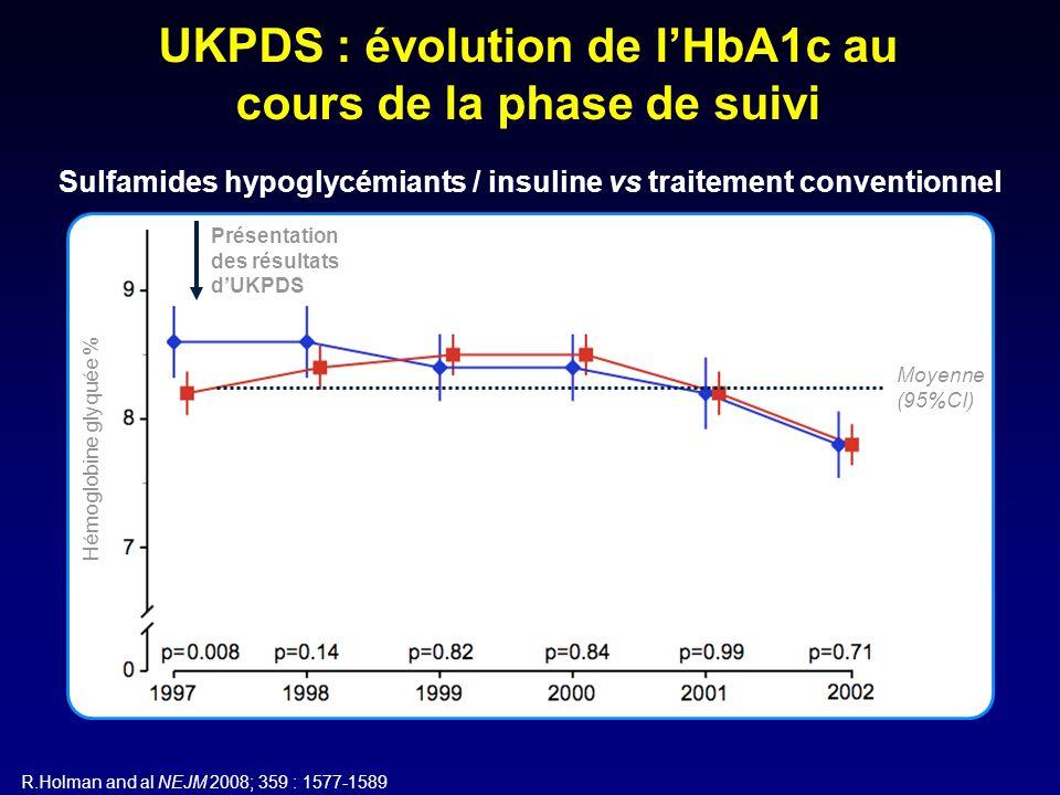 Sulfamides hypoglycémiants / insuline vs traitement conventionnel R.Holman and al NEJM 2008; 359 : 1577-1589 Moyenne (95%CI) Hémoglobine glyquée % Pré