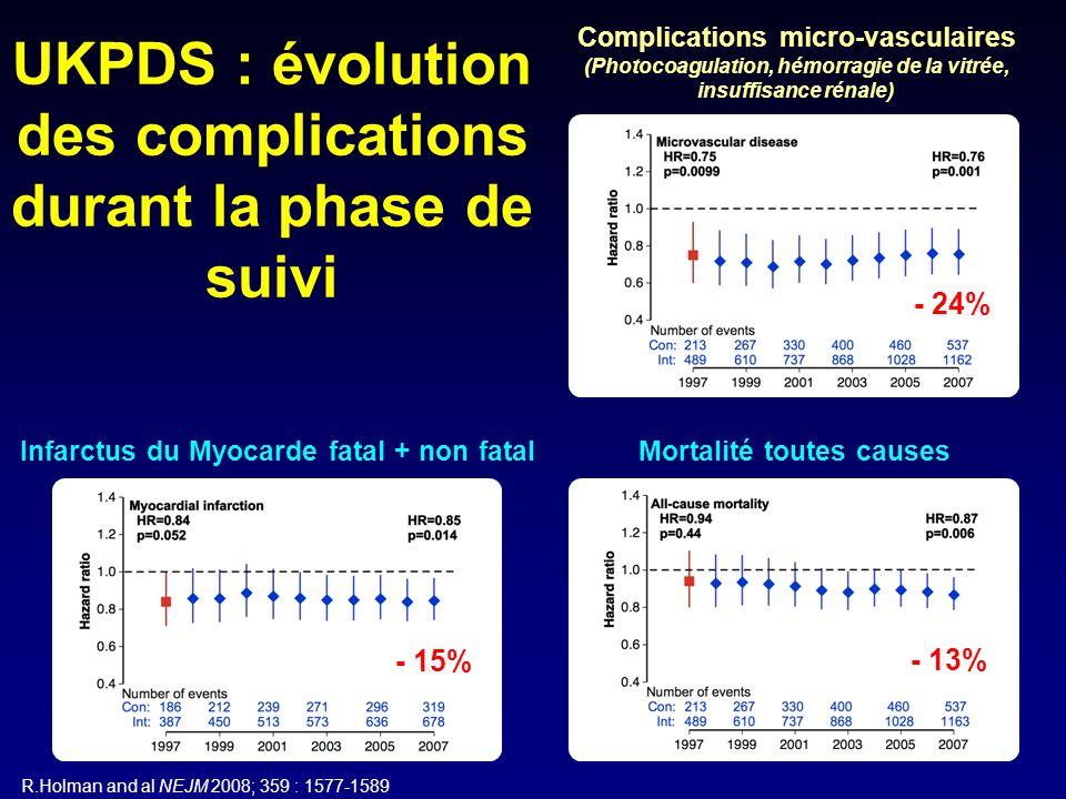R.Holman and al NEJM 2008; 359 : 1577-1589 Complications micro-vasculaires (Photocoagulation, hémorragie de la vitrée, insuffisance rénale) Infarctus