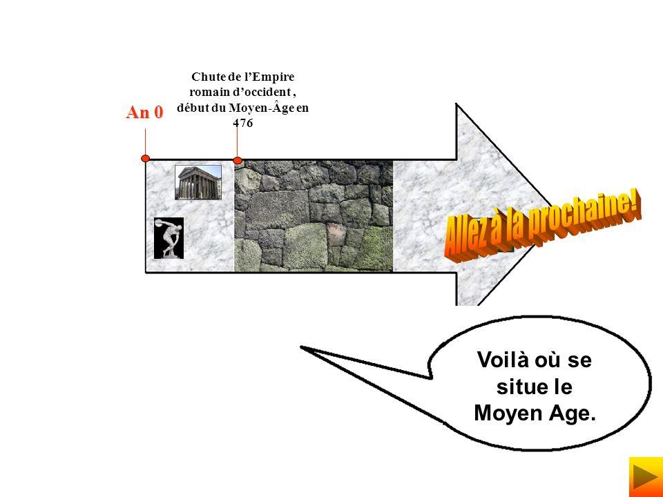Chute de lEmpire romain doccident, début du Moyen-Âge en 476 Début des grandes découvertes et fin du Moyen Age vers les années 1500.