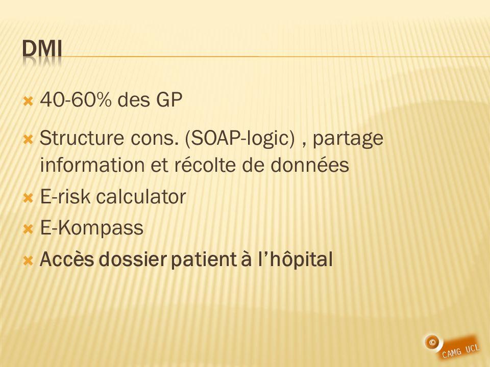 40-60% des GP Structure cons. (SOAP-logic), partage information et récolte de données E-risk calculator E-Kompass Accès dossier patient à lhôpital