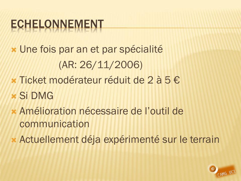 Une fois par an et par spécialité (AR: 26/11/2006) Ticket modérateur réduit de 2 à 5 Si DMG Amélioration nécessaire de loutil de communication Actuellement déja expérimenté sur le terrain