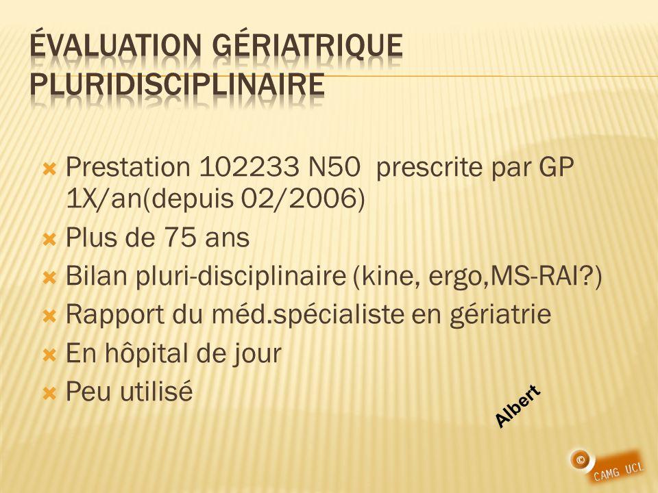 Prestation 102233 N50 prescrite par GP 1X/an(depuis 02/2006) Plus de 75 ans Bilan pluri-disciplinaire (kine, ergo,MS-RAI?) Rapport du méd.spécialiste en gériatrie En hôpital de jour Peu utilisé Albert