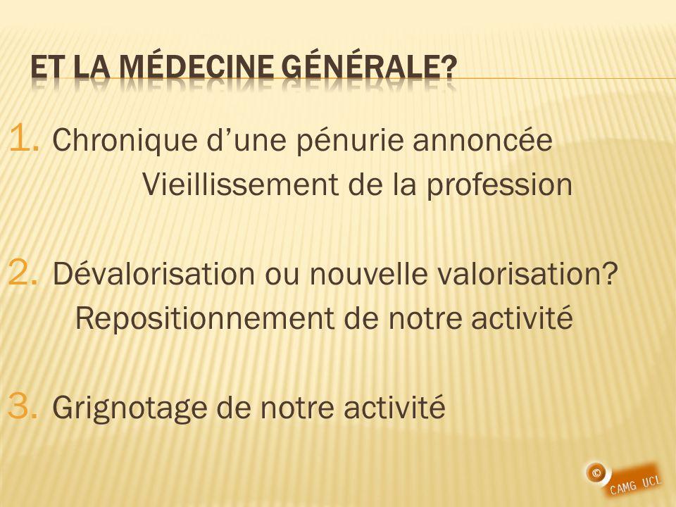 1. Chronique dune pénurie annoncée Vieillissement de la profession 2. Dévalorisation ou nouvelle valorisation? Repositionnement de notre activité 3. G