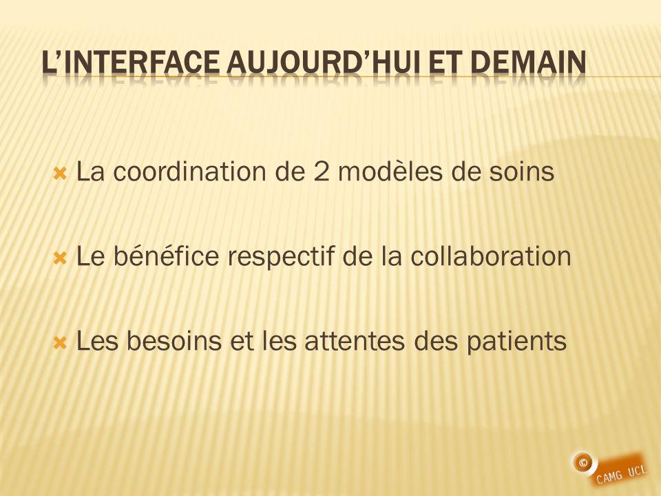 La coordination de 2 modèles de soins Le bénéfice respectif de la collaboration Les besoins et les attentes des patients
