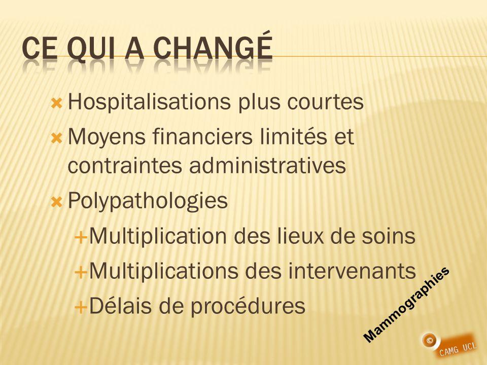 Hospitalisations plus courtes Moyens financiers limités et contraintes administratives Polypathologies Multiplication des lieux de soins Multiplications des intervenants Délais de procédures Mammographies